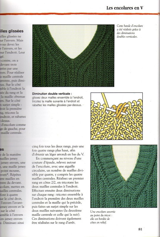 Point tricot double diminution